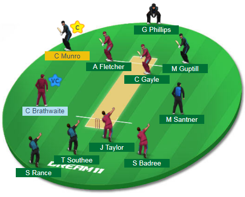 WI vs NZ, 2nd T20I Match Dream11 Team
