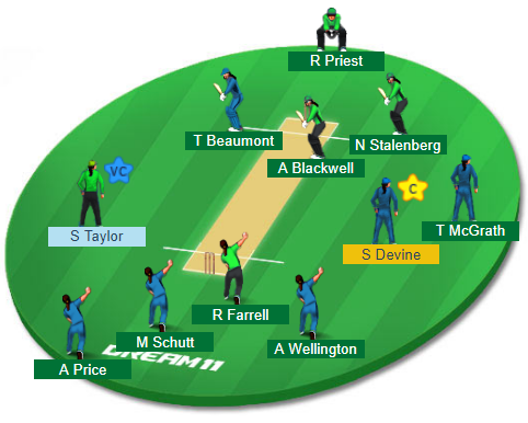 AS-W vs ST-W, 46th Match Dream11 Team