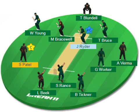 CD vs WEL, 27th Match Dream11 Team
