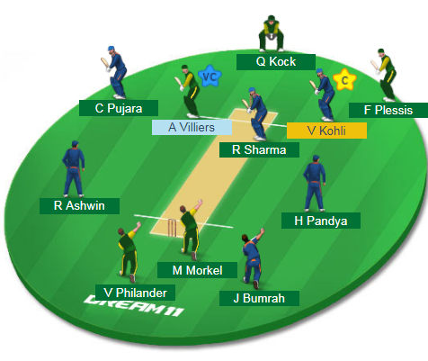 SA vs IND, 2nd Test Match Dream11 Team