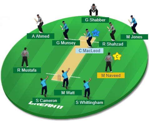 UAE vs SCO 5th Match Dream11 Team