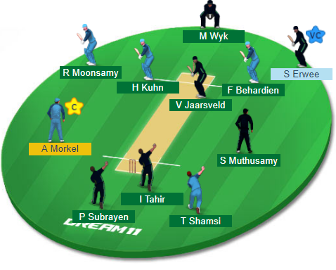 TIT vs DOL 29th Match Dream11 Team