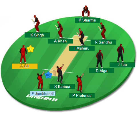 CAN-Y vs PNG-Y, Quarter-Final Match Dream11 Team