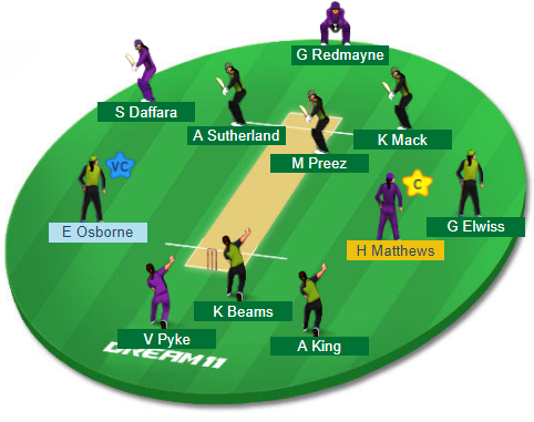MS-W vs HB-W, 49th Match Dream11 Team