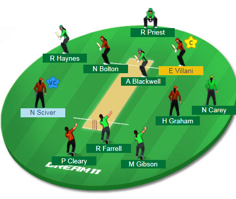 PS-W vs ST-W, 31st Match Dream11 Team