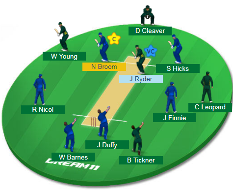 CD vs OTG, 22nd Match Dream11 Team