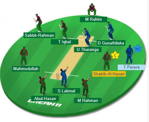 BAN vs SL, Final Match Dream11 Team Dream11 Team