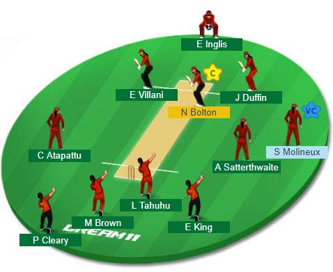 PS-W vs MR-W, 54th Match Dream11 Team