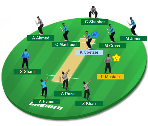 UAE vs SCO 6th Match Dream11 Team