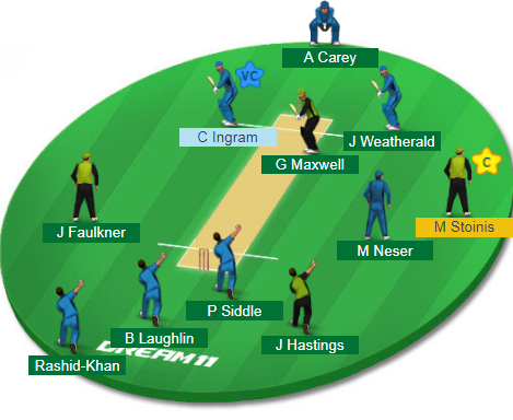 ADS vs MLS 23rd Match Dream11 Team
