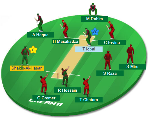 BAN vs ZIM, 5th ODI Match Dream11 Team