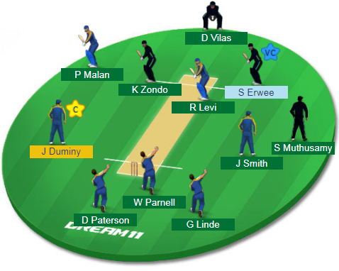 CC vs DOL 13th Match Dream11 Team