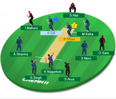 IN-Y vs PNG-Y U19, 11th Match Dream11 Team