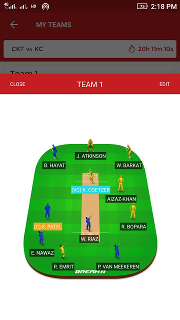 KC vs CKT, 7th Match Dream11 Team