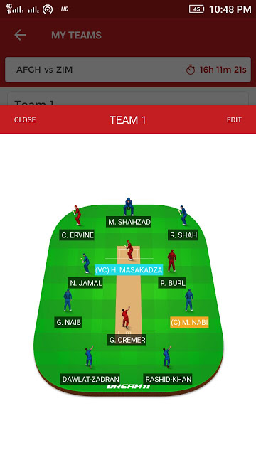 AFGH vs ZIM 4th ODI Match Dream11 Team