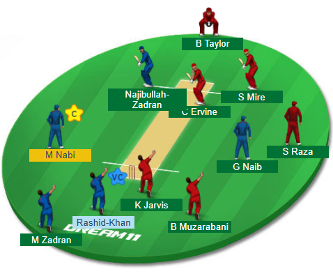 AFGH vs ZIM 1st T20I Match Dream11 Team