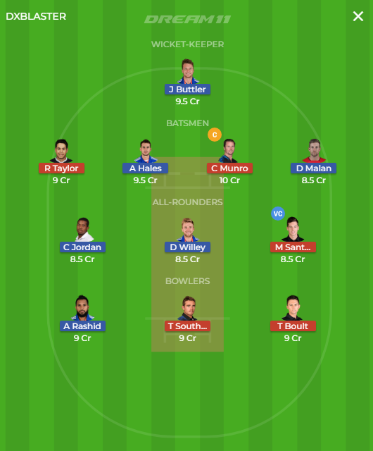 ENG vs NZ, 4thT20i Match Dream11 Team
