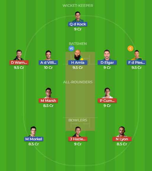 SA vs AUS 1st Test, Dream11 Team