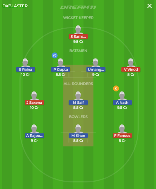 UP vs KER, Group B Match Dream11 Team