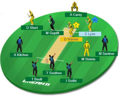 AUS vs NZ, 1st T20i Match Dream11 Team