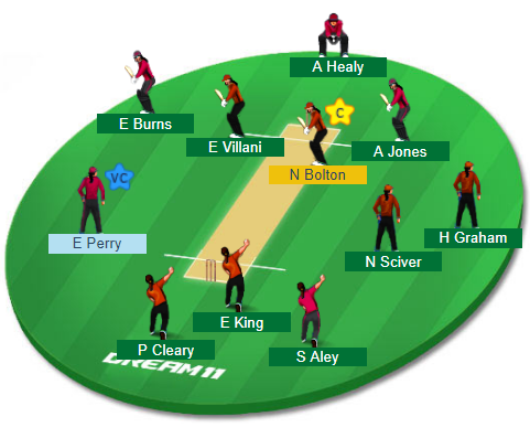 PS-W vs SS-W, Final Dream11 Team