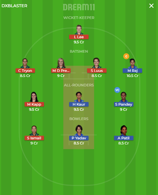 IND-W vs SA-W, 4th T20I Match Dream11 Team