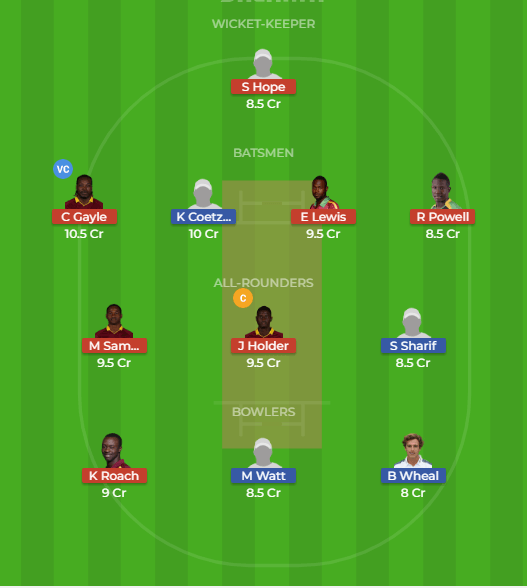 SCO vs WI Match Dream11 Team