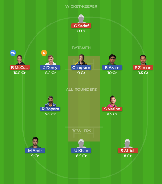 KAR vs LAH 24th Match Dream11 Team