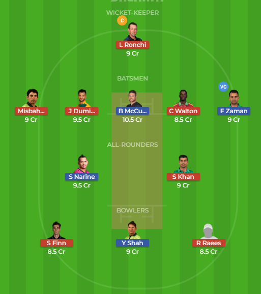 LAH vs ISL, 12th Match Dream11 Expert Team