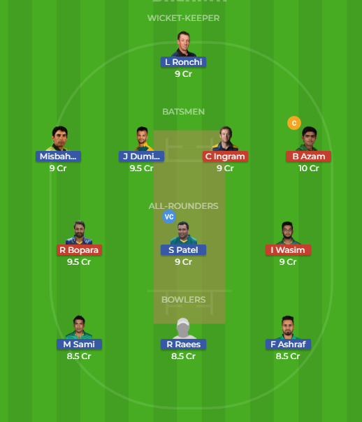 ISL vs KAR, 15th Match Dream11 Expert Team