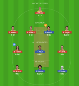 IN-W vs AU-W 4th Match Dream11 Team