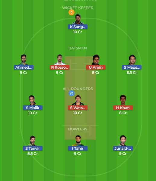 MUL vs QUE, 17th Match Dream11 Expert Team