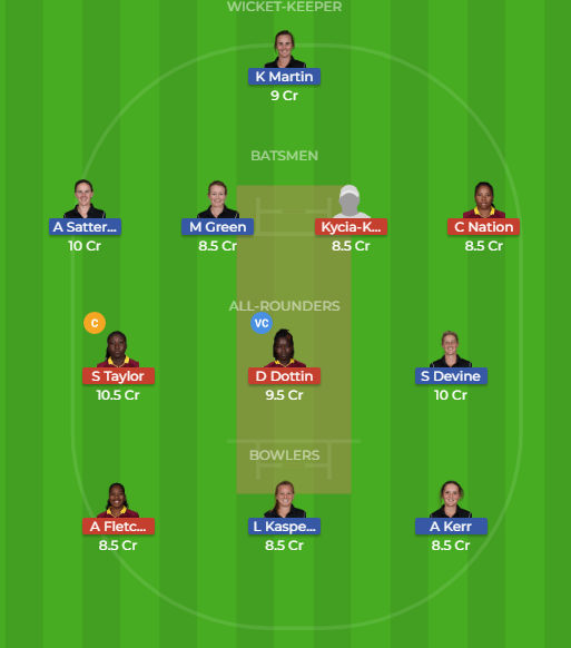 NZ-W vs WI-W, 2nd Match Dream11 Expert Team