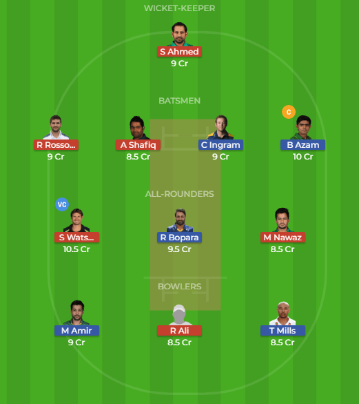 KAR vs QUE 19th Match Dream11 Expert Team