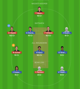 IN-W vs EN-W 6th Match Dream11 Team