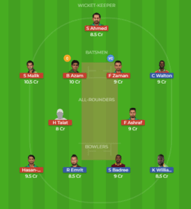 WI vs PAK 3rd T20 Dream11 Team