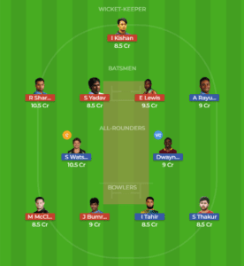 CHE vs MUM 27th Match Dream11 Team