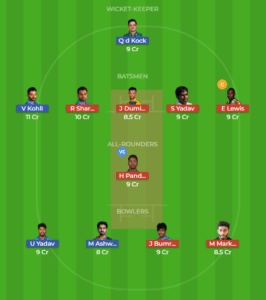 BLR vs MUM 31st Match Dream11 Team