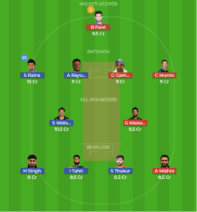 CHE vs DEL 30th Match Dream11 Team