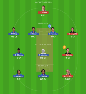 IN-W vs EN-W 1st ODI Dream11 Team
