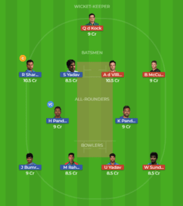 MUM vs BLR 14th Match Dream11 Team