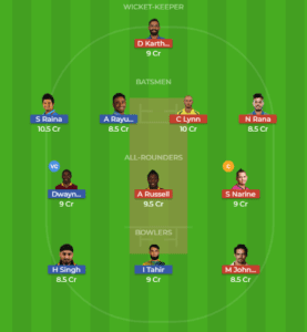 CHE vs KOL 5th Match Dream11 Team