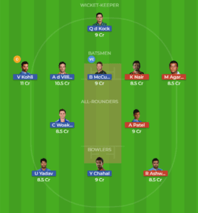 BLR vs PNJ 8th Match Dream11 Team