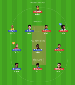 MUM vs KOL 37th Match Dream11 Team