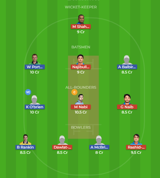 AFGH vs UAE Super Sixes Match Dream11 Team