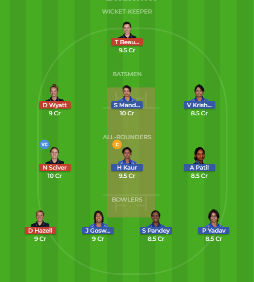 IN-W vs EN-W 3rd Match Dream11 Team