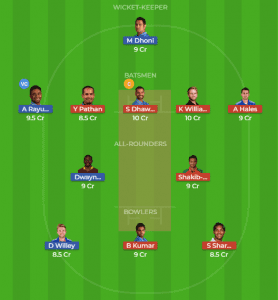 CHE vs HYD 46th Match Dream11 Team