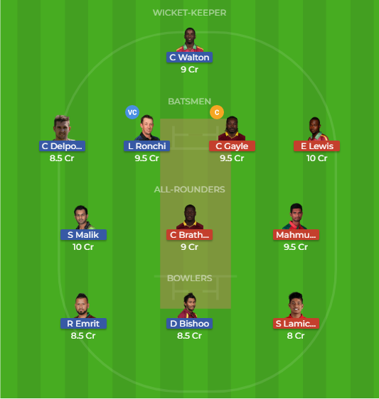 GUY vs SKN 2nd Match Dream11 Team