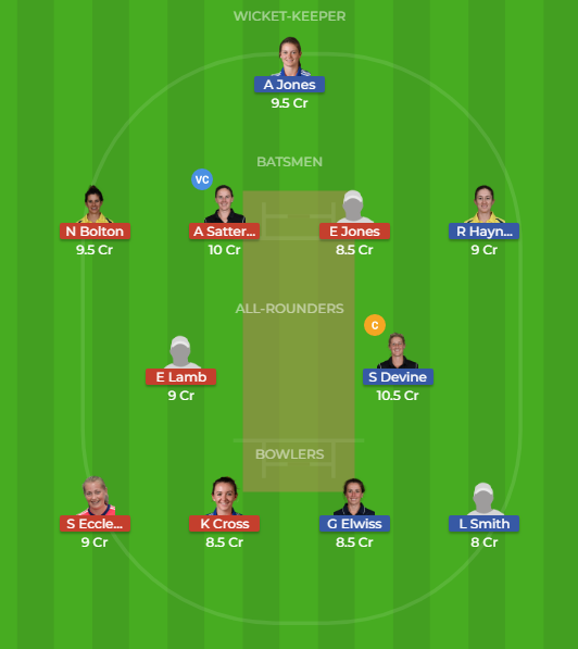 LL vs LT 22nd Match Dream11 Team
