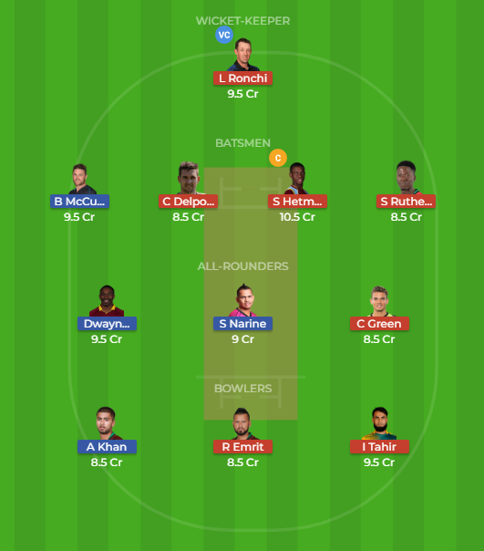 TKR vs GUY Dream11 Team for CPL T20